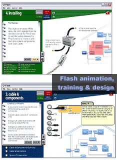 animation, training and design